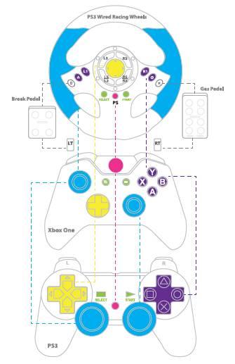 x1-bl-controller-maping.jpg